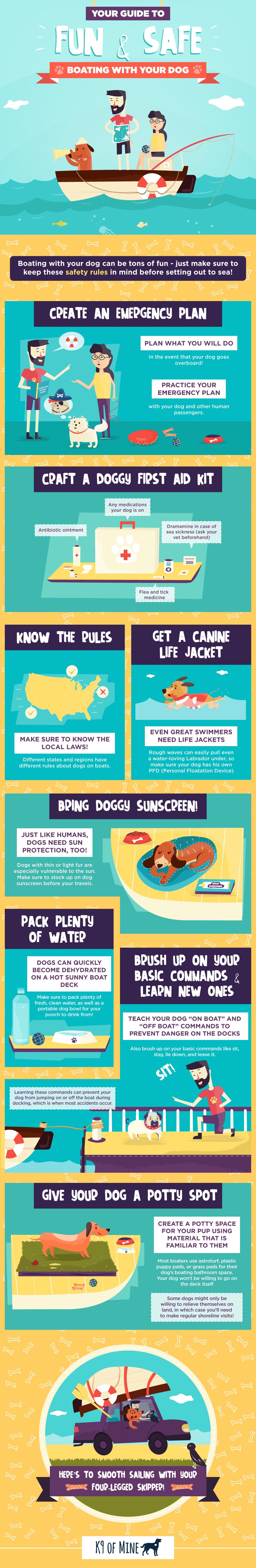 https://windcheckmagazine.com/app/uploads/2019/01/dog-boating-safety-infographic-1.png