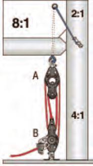 https://windcheckmagazine.com/app/uploads/2019/01/harken_diagrams_8-1-1.png