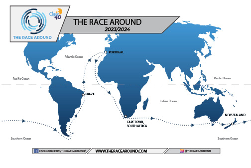 Announcing The Race Around: Global race for Class40 set to start in 2023
